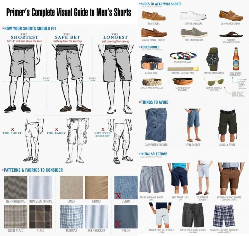กางเกงขาสั้น ใส่แค่ไหนทำให้ผู้ชายดูดี