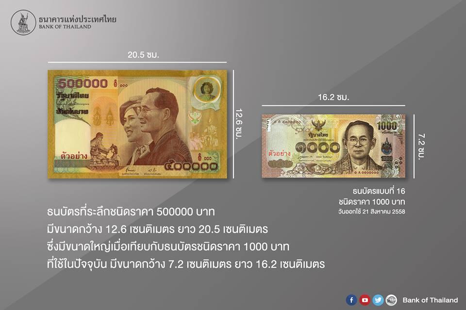 ธนาคารแห่งประเทศไทยเปิดภาพธนบัตรที่ระลึกราคาสูงถึง 500,000 บาท
