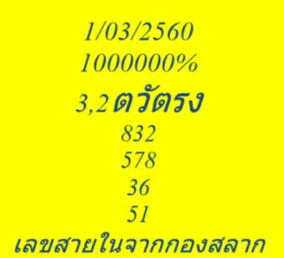 เลขลับ 3 ตัว 2 ตัว ตรงๆ ผลงานเข้าเป้าเต็มๆ แจกความรวย