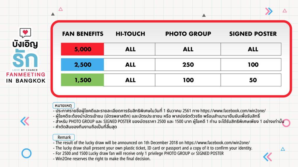 """นักแสดง """"บังเอิญรัก"""" ปักหมุดชวนฟิน งานแฟนมีตติ้งเต็มรูปแบบครั้งแรก '2018 Love by Chance Fan Meeting in Bangkok'"""