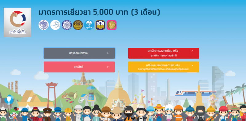 วันนี้!! ใครได้รับ SMS ติดต่อธนาคารกรุงไทยด่วน!