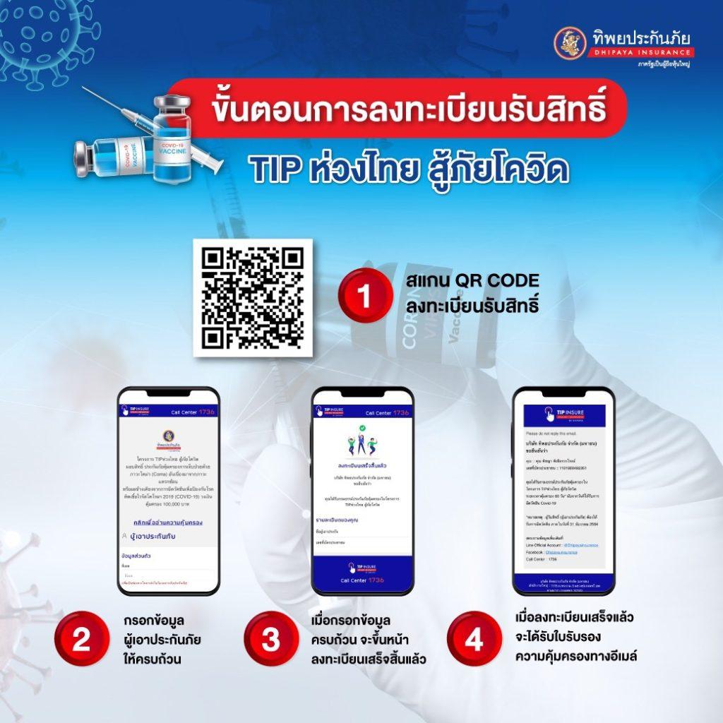 """ทิพยประกันภัย เปิดตัว  โครงการ """"TIP ห่วงไทย สู้ภัยCOVID"""" แจกประกันแพ้วัคซีนฟรี 1,000,000 สิทธิ์ เ"""